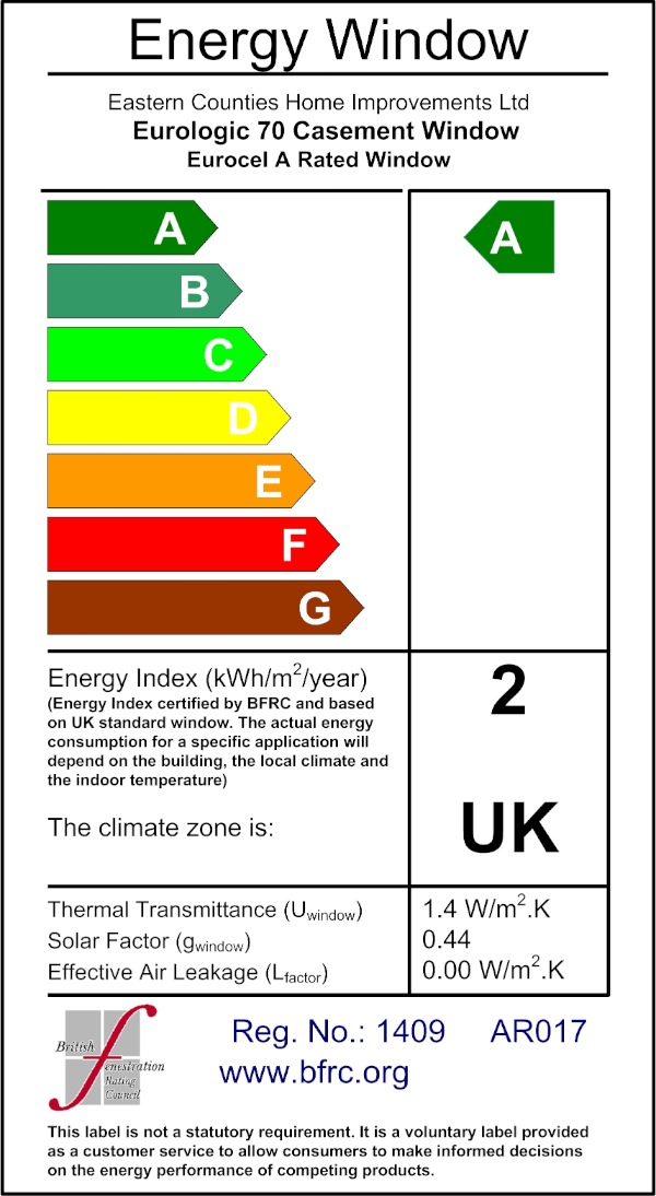 ENERGY RATING AND 'A' RATED WINDOW SYSTEMS